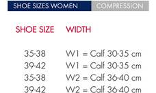 Vorschau: FALKE Damen Sportsocken Energizing Cool