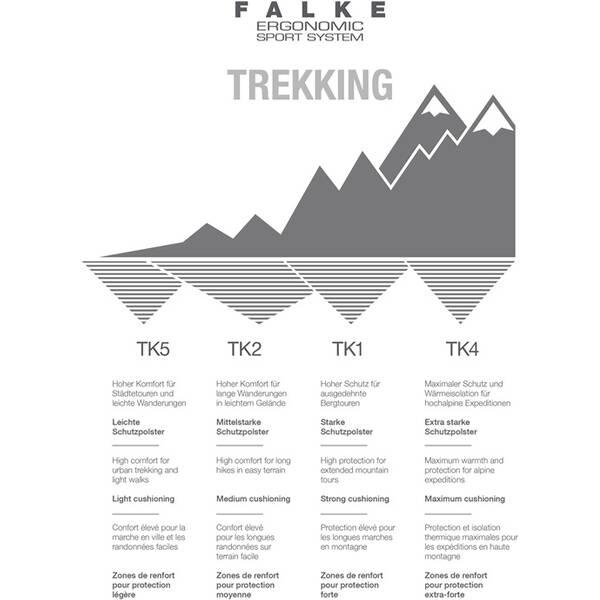 FALKE Trekkingsocken Tk 5 Ultra Light