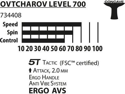 DONIC SCHILDKRÖT Tischtennis-Set OVTCHAROV 700 Silber