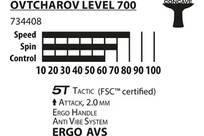 Vorschau: DONIC SCHILDKRÖT Tischtennis-Set OVTCHAROV 700