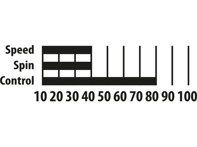 Donic-Schildkröt Tischtennis-Set Level 400 pink